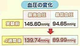 ketsuatsu1602030842