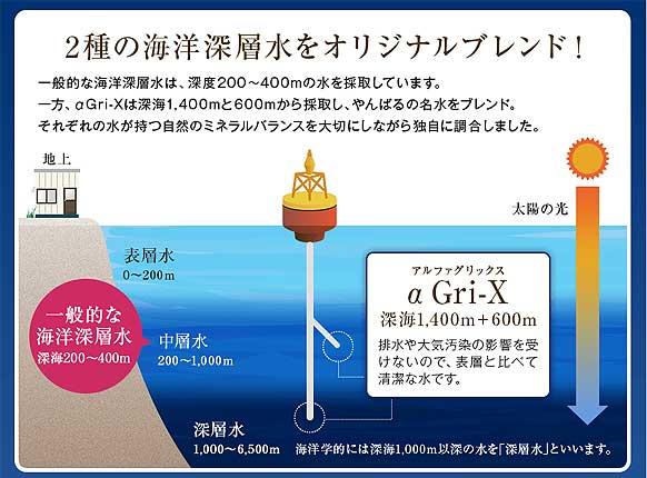 海洋深層水のアルファグリックス