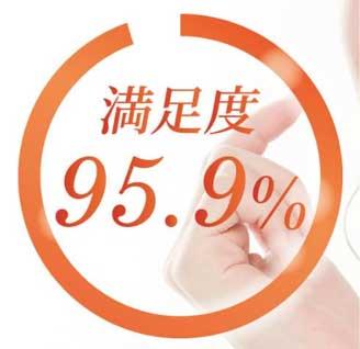 モニター満足度も95.9%