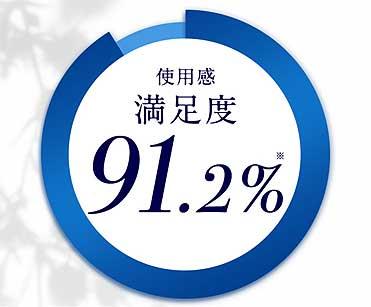 満足度も91.2%