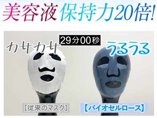 保水力に優れ、不織布マスクの約20倍
